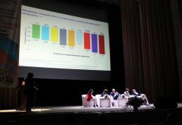 52-ая межрегиональная научно-практическая медицинская конференция «Современные аспекты здравоохранения: достижения и перспективы». Секция терапии. 05